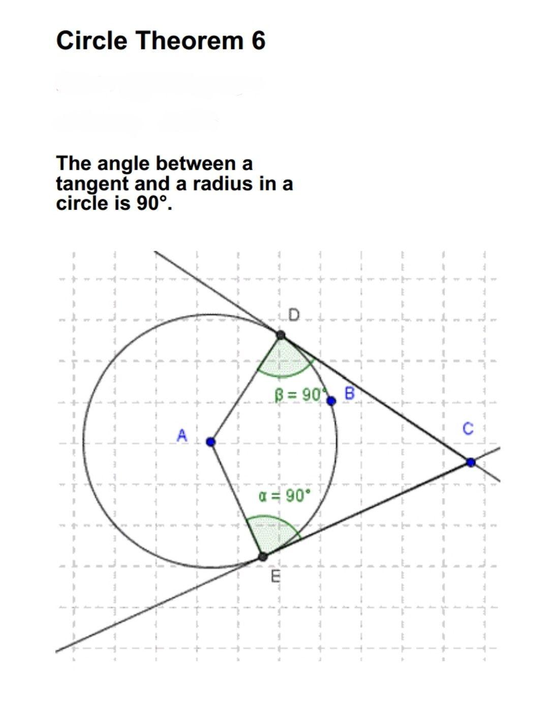 Circle Theorem 6