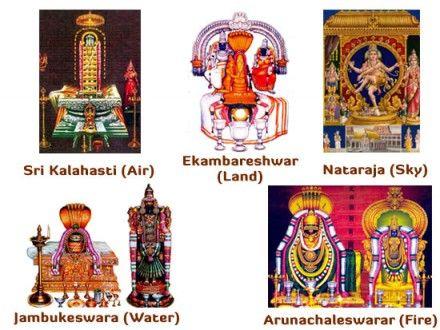 Pancha Bhoota Stalam Temples | Hindu deities, Shri hanuman, Shiva linga