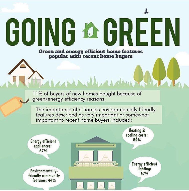Call me today for a free market evaluation including an in depth #marketingplan to #sell your home! Today's buyers are looking for green efficiency, so sellers if you have any #green features in your home, make sure you are advertising them loud and proud!   www.susandunham.net