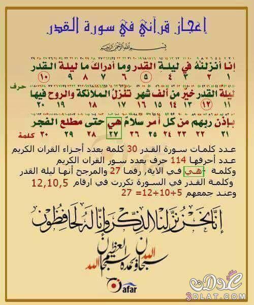 اعجاز قرآني جديد في سورة القدر بوابة كويك لووك العربية Quran Quotes Quran Tafseer Quotes