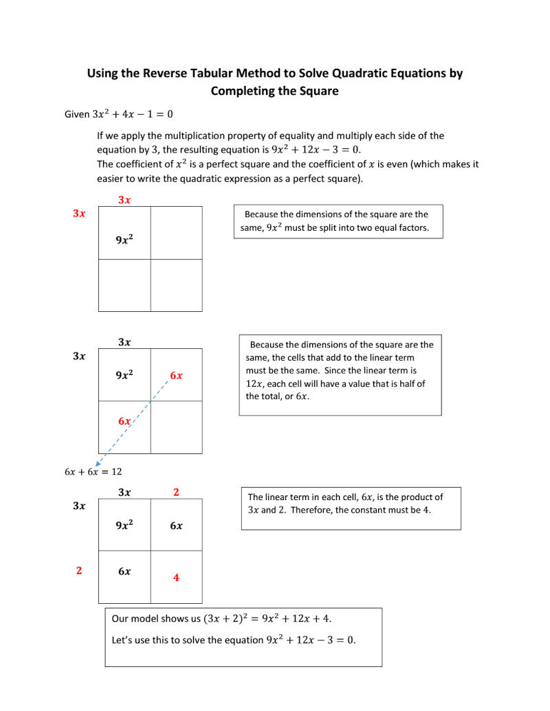 Using The Reverse Tabular Method Is An Excellent Way To Help Students Plete The Square