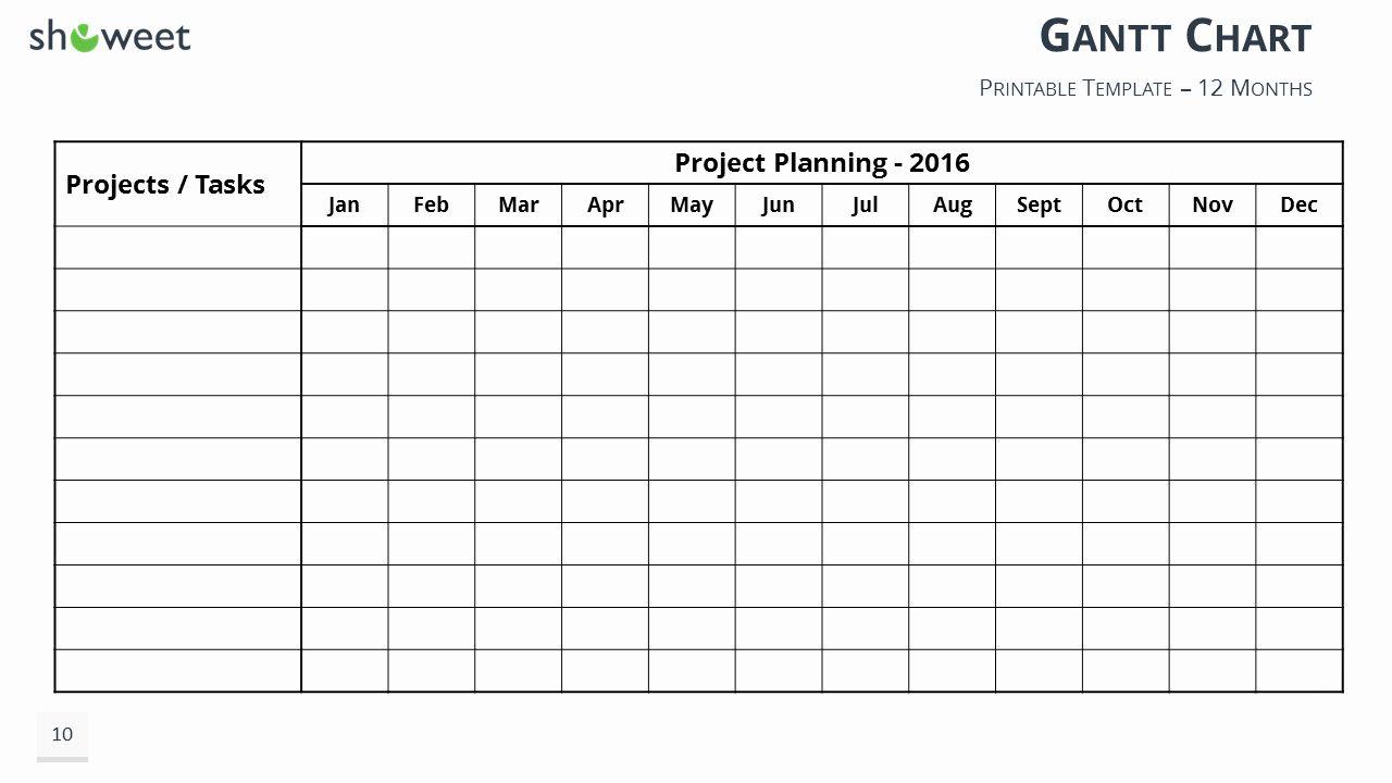 Ppt Gantt Chart Template In 2020 Gantt Chart Templates Gantt