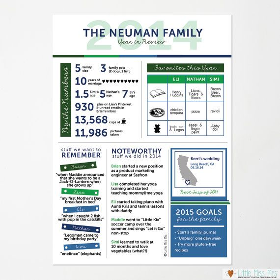 Custom Year in Review Infographic Family holiday by LittleMissMrs - white paper pdf