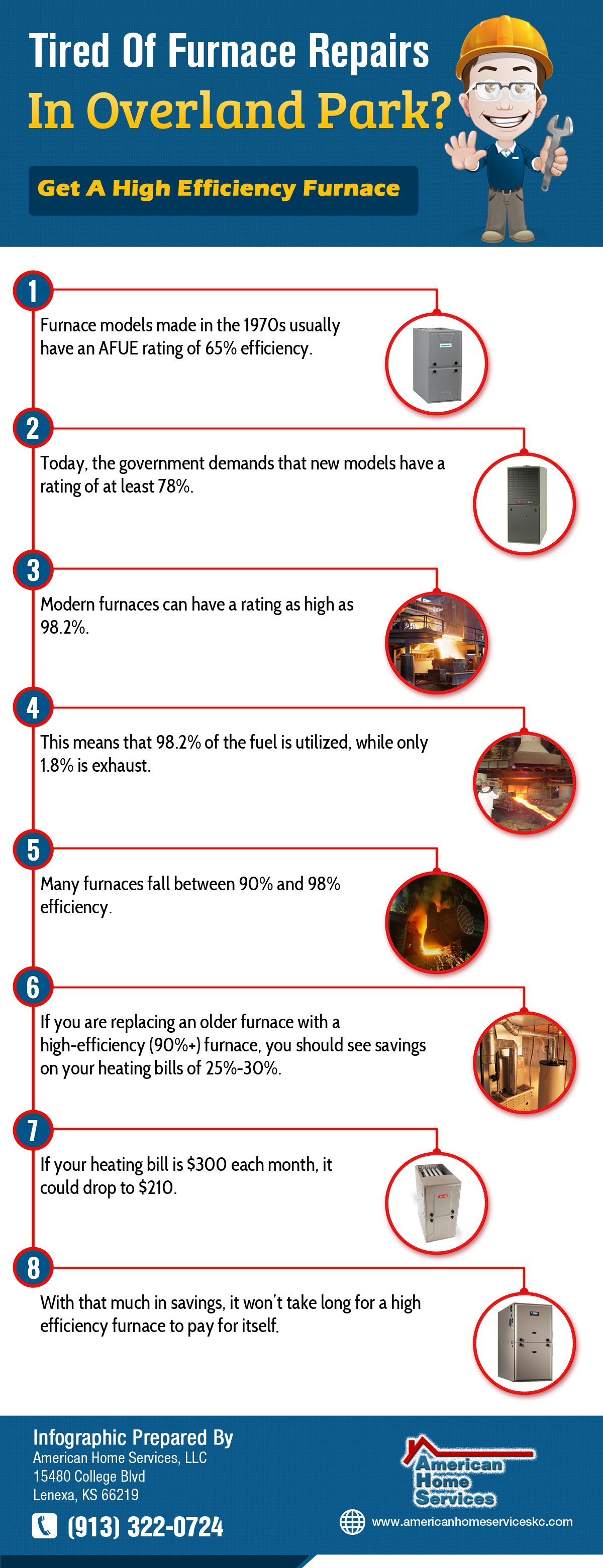 Infographic Showing How Avoiding Overland Park Furnace Repair Can