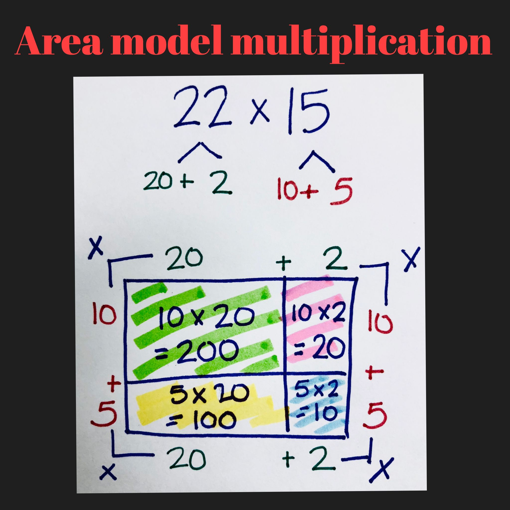 Area Model Multiplication 2 Digits