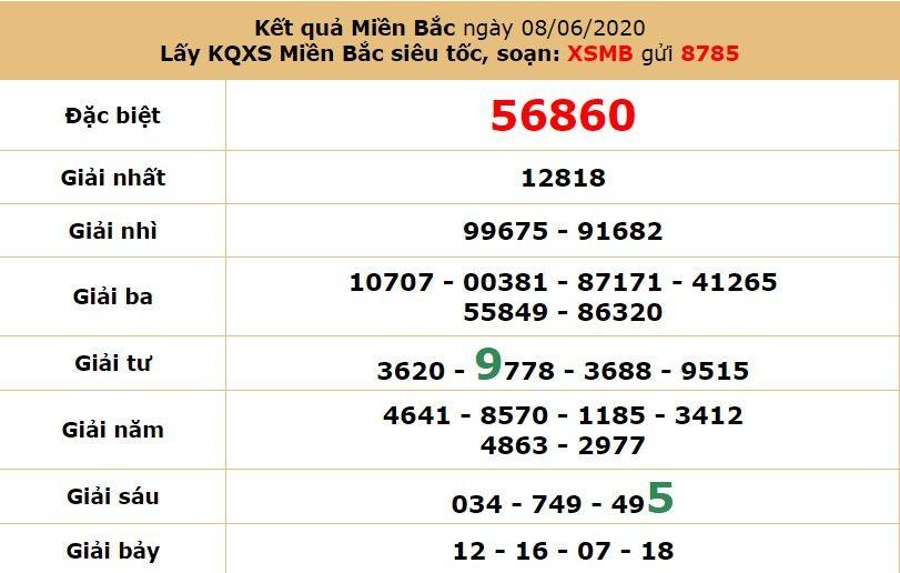 dự đoán SXMB ngày 10/6 8