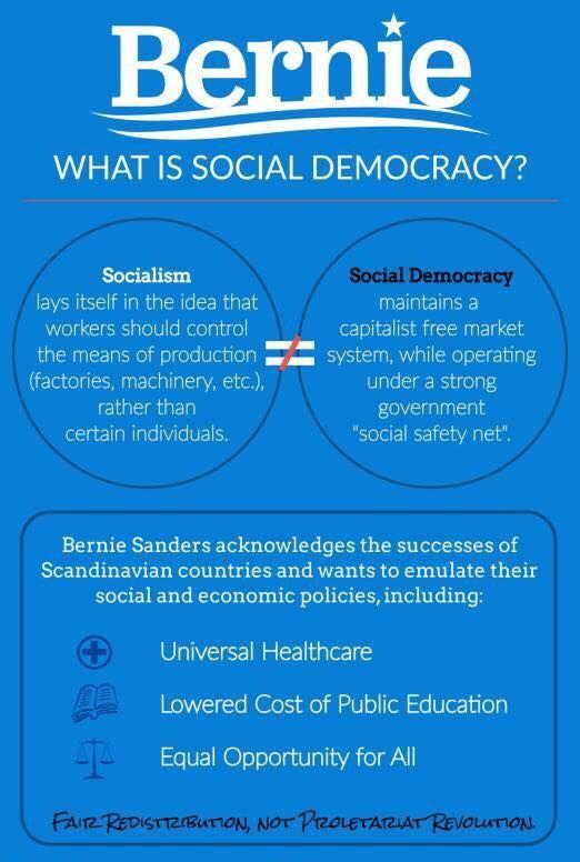 25 Politics Social Democracy Democratic Socialism News Ideas Democratic Socialism Social Democracy Socialism