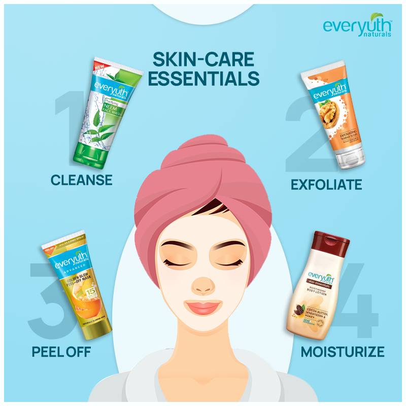 Where To Buy Skin Care Products Online