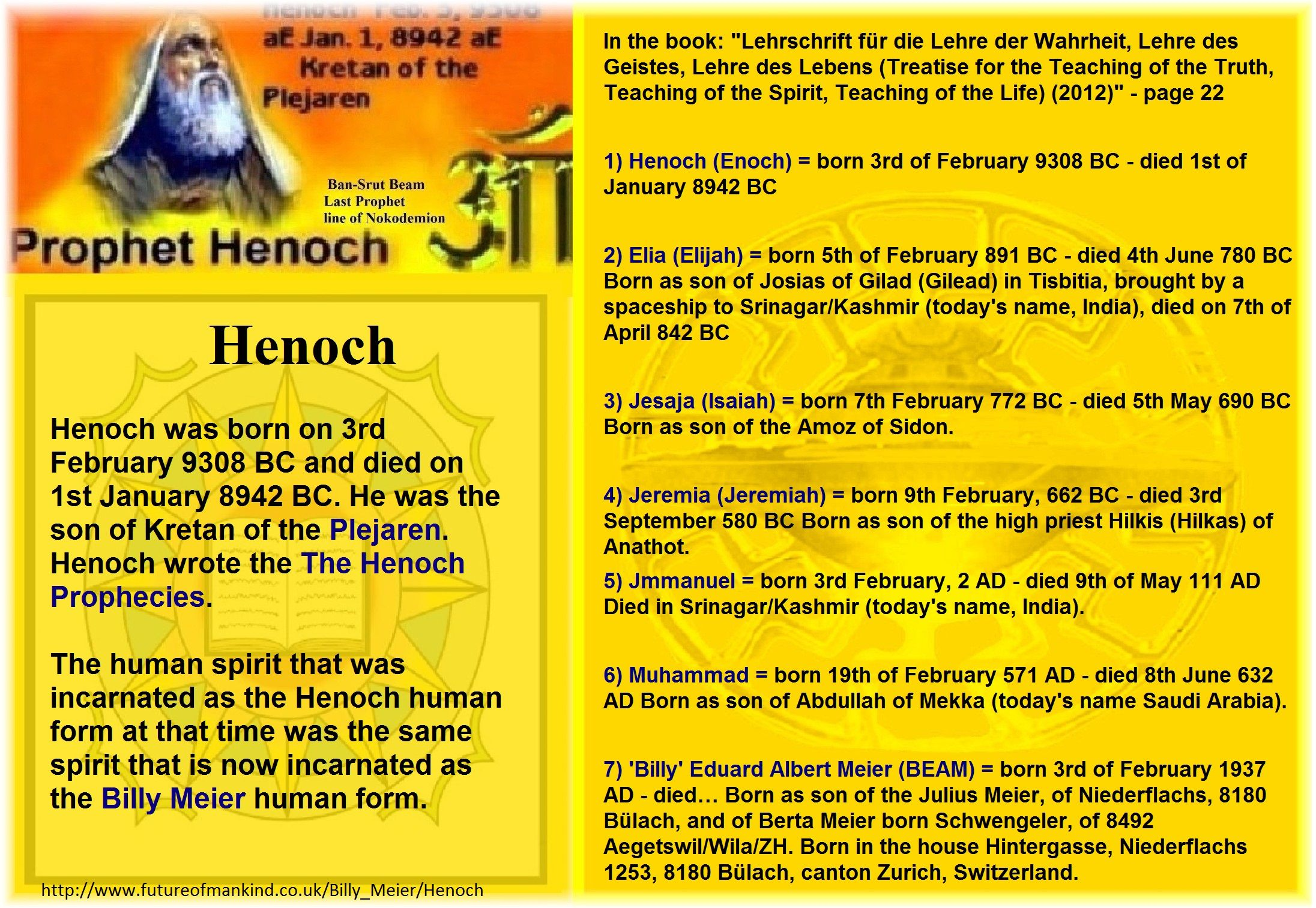 Henoch Henoch was born on 3rd February 9308 BC and died on