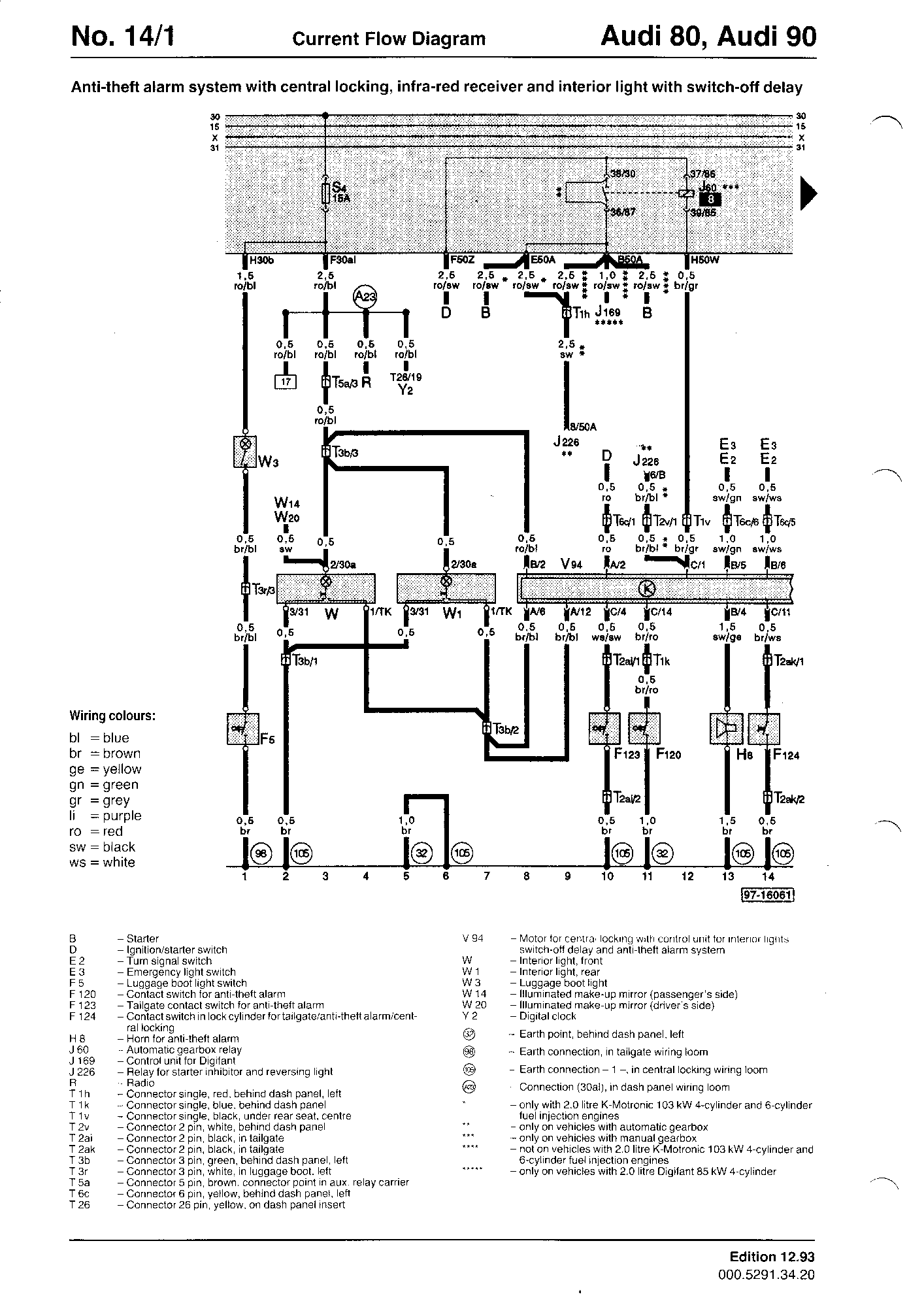 Unique Audi A4 Central Locking Pump Wiring Diagram Diagram Diagramtemplate Diagramsample Diagram Wire Electrical System