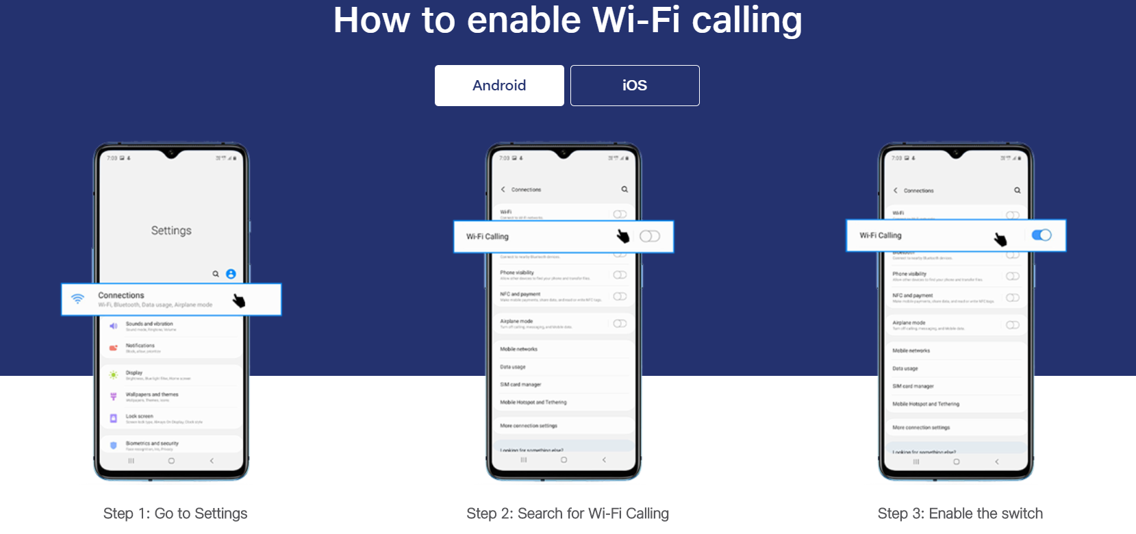 The Wi Fi Calling Feature Is Available At No Additional Charge And Is Included As Part Of Your Existing Voice Plan Your Wi Fi Calls To Wifi How To Plan Bar Chart