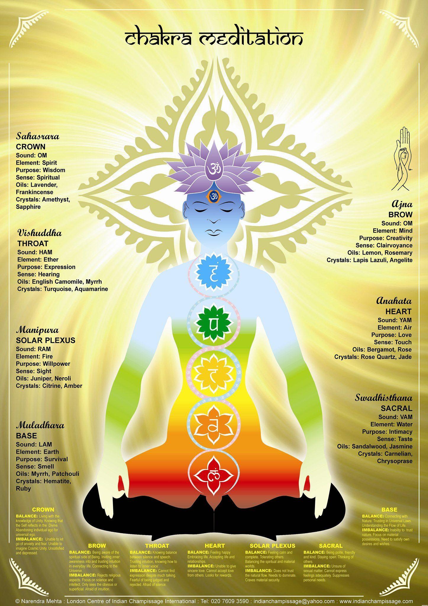 Chakras... Share the ♥ Yoga Inspiration thank u for ...