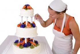 Cake Decorating Supplies Wholesale   Cake Decorating   Pinterest ...