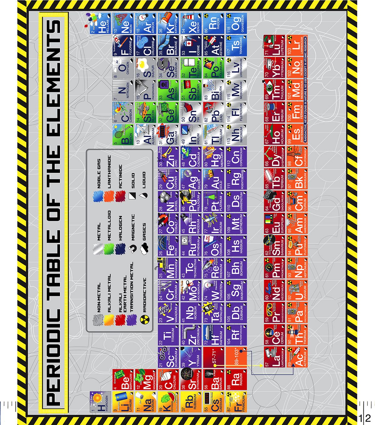 Cotton Fabric Panel 36'' - Periodic Table   gifts   Fabric