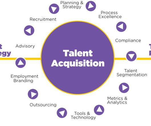 Technology Management Image: Image Result For Talent Acquisition Process Through
