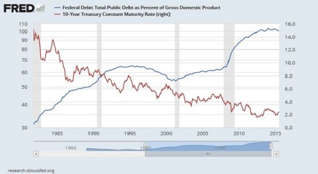 The Federal Reserve: Killing the Golden Goose.