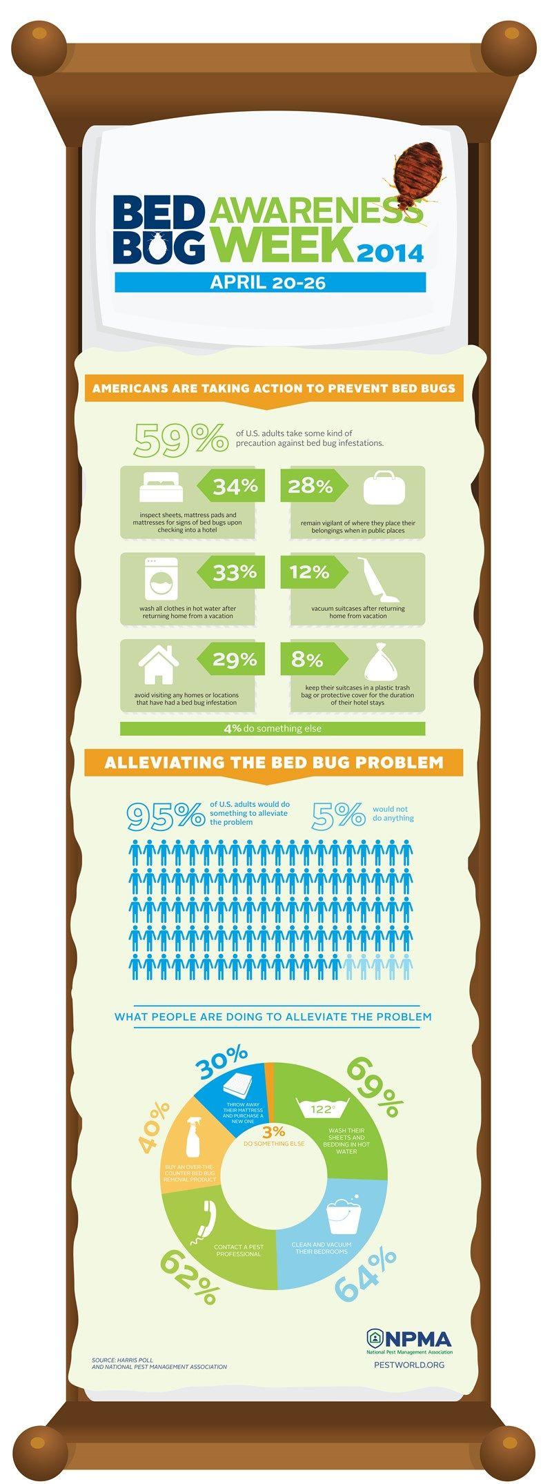 Bug Barometer Infographic Bed bugs, Pest control bed