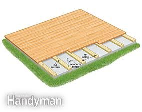 How to build a deck over a concrete patio outdoor living - Exterior concrete leveling products ...