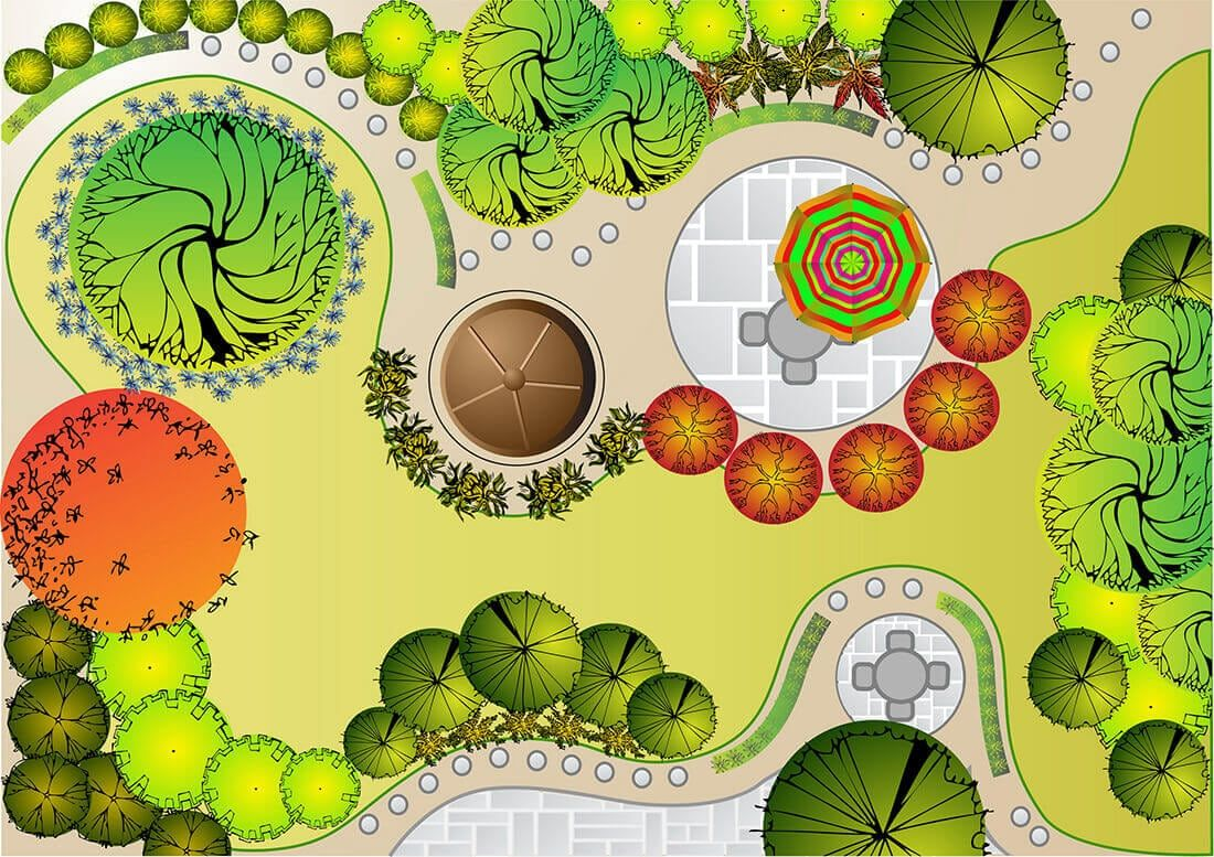 Per Computer Geplanter Garten 3 Garten Design Plane Landschaftsplan Landschaftsdesign