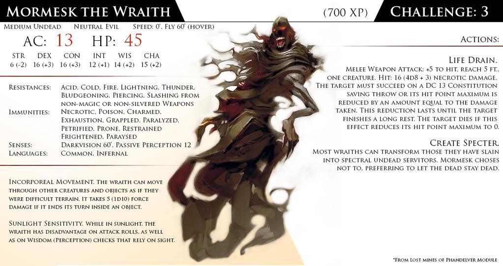 Mormesk The Wraith By Almega 3 Monster Cards Dnd Monsters Dnd