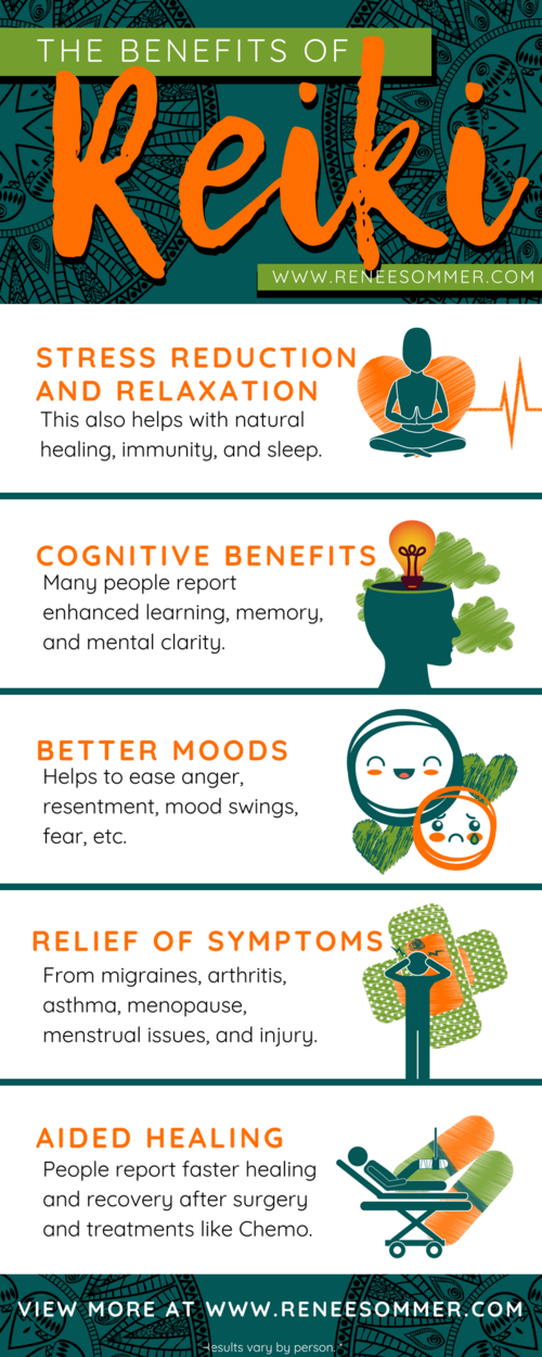 Benefits of Reiki | Energy Healing | Energy Medicine. Alternative medicine for stress, foggy thinking, mood swings, and pain.