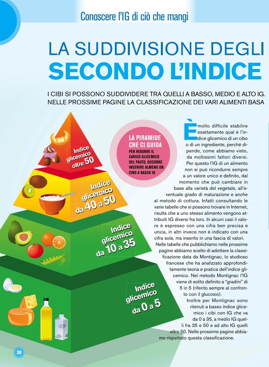 La Fantastica Dieta Dell 39 Indice Glicemico Salute E Benessere Consigli Alimentari Salute