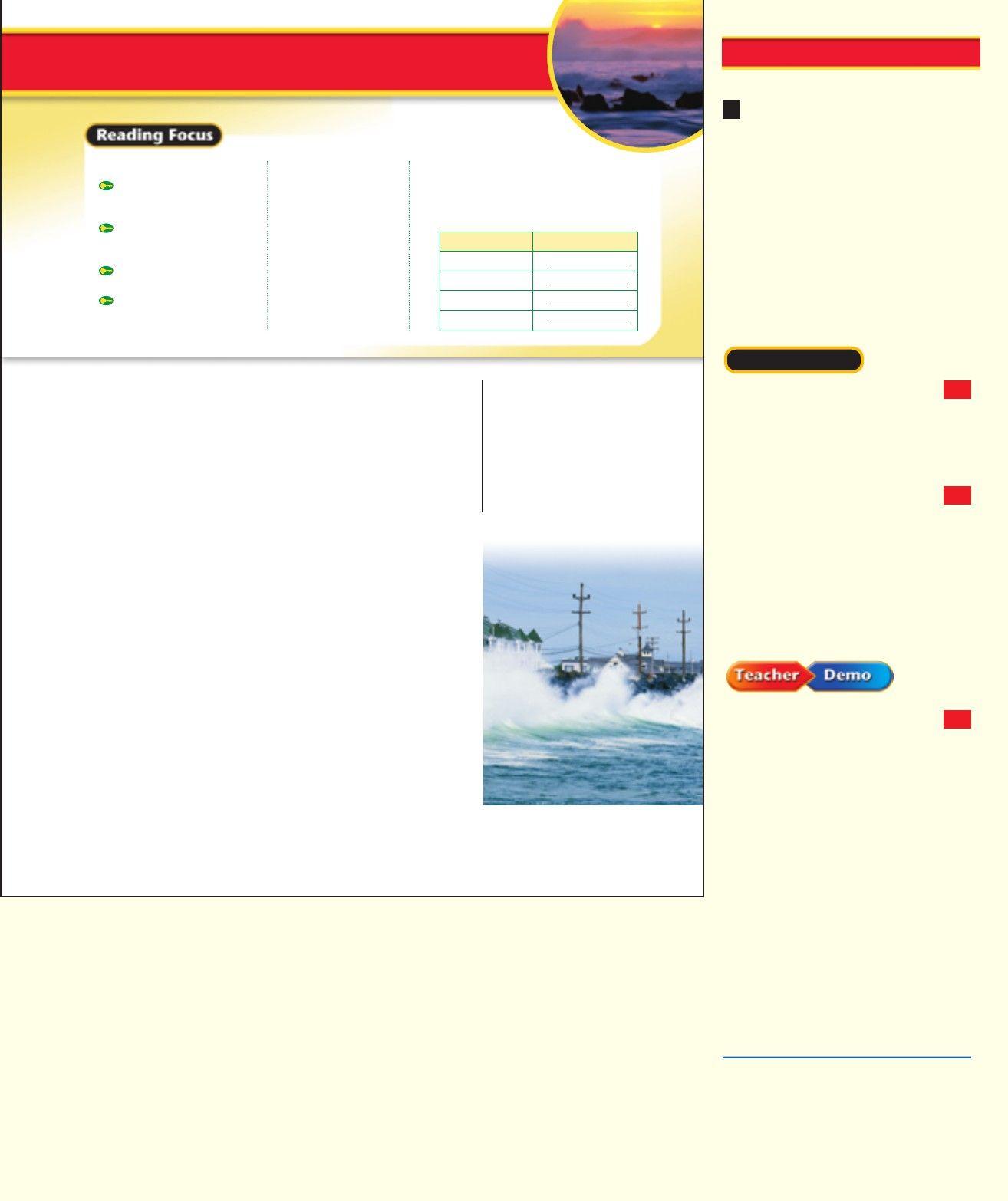 13 Earth Science Worksheet Fauniindicia