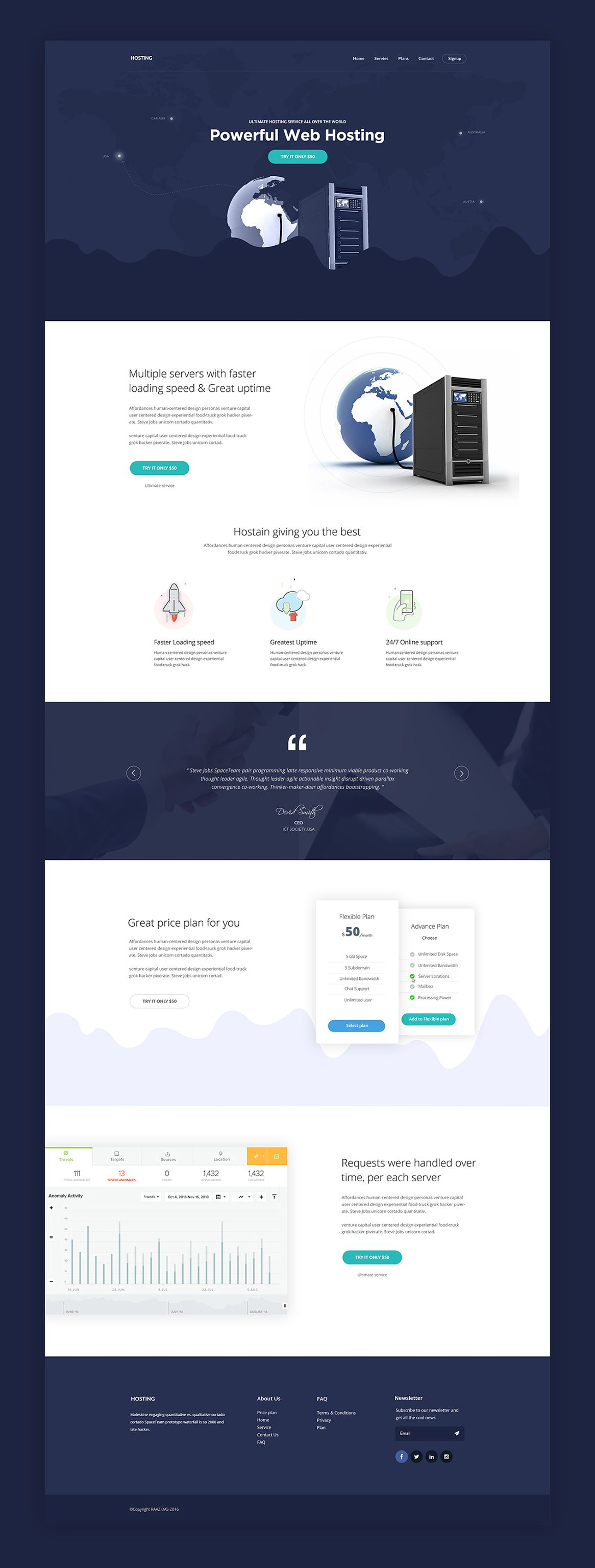 Landing page for web hosting company by raaz das hosting companies