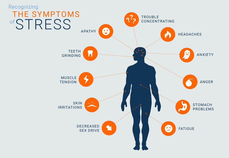 The Symptoms Of Stress