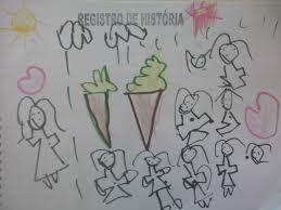 Resultado de imagem para registro numérico na educação infantil