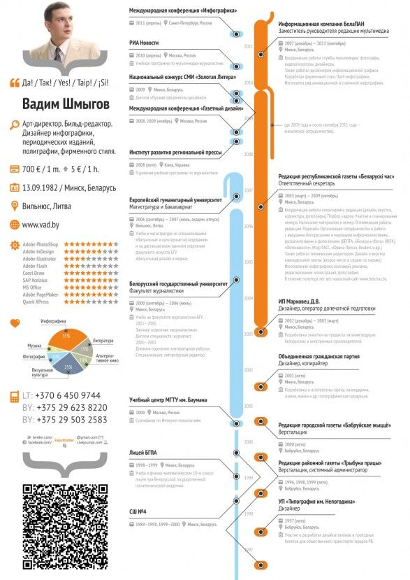 Pin by Mary Olmstead on Graphic Design Resume Pinterest - infographic resume examples