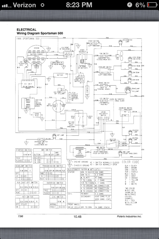 3ee943659fc93c6a201c4406390b87f1 image result for battery wiring diagram for 2008 polaris atv polaris sportsman 400 wiring diagram at crackthecode.co