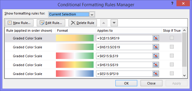 2 Color Scale Conditional Formatting 2 Mind Blowing Reasons Why 2 Color Scale Conditional Fo In 2020 Outrageous Ideas Statement Template Quote Template