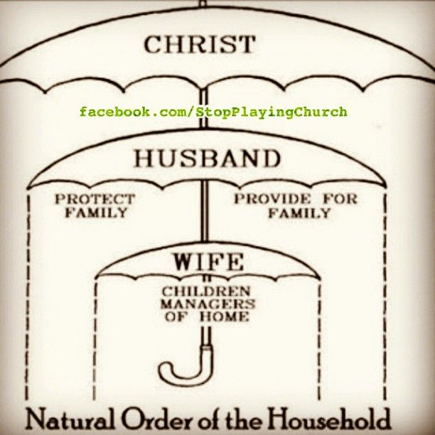 Natural Order of the Household... Do you agree?