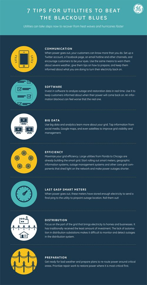 Sjr Infographic Ge Reports Beat The Blackout Blues Power Outage Tips Infographic Power Outage