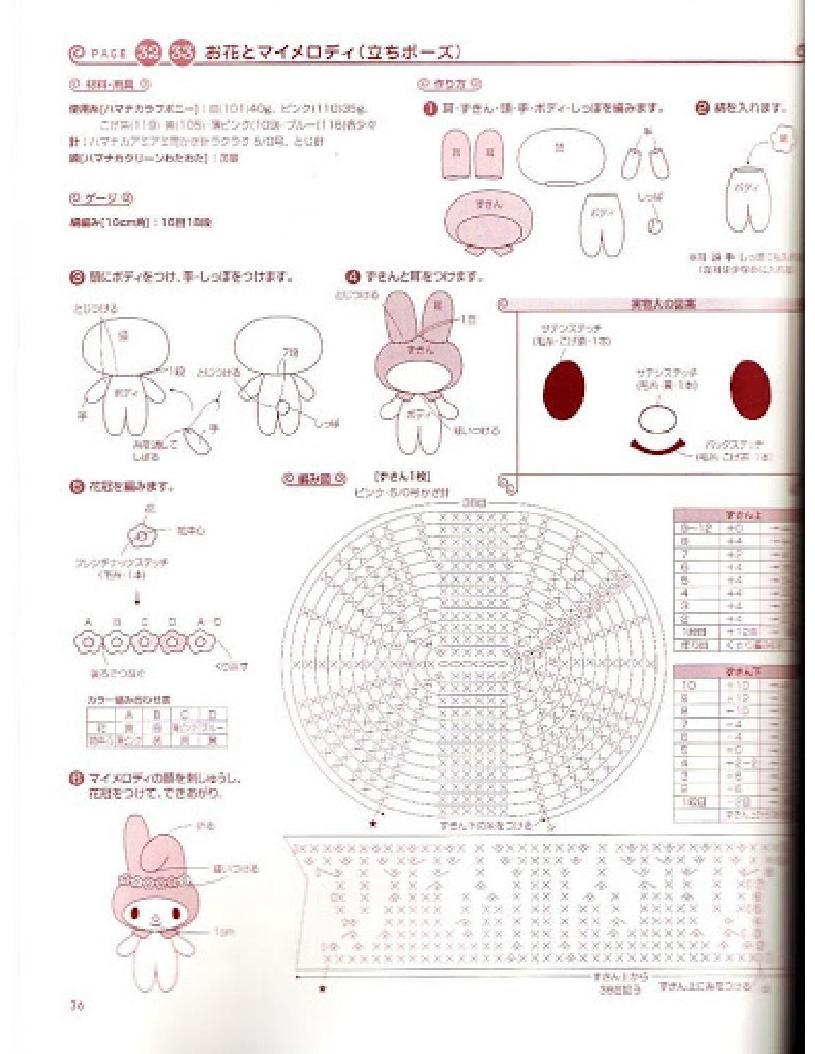 Sanrio hello kitty crochet amigurumi | Molde y Cosas