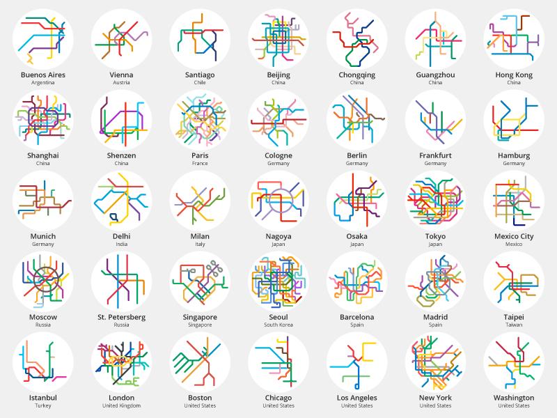 Subway Train Icons Metro Map Map Transit Map