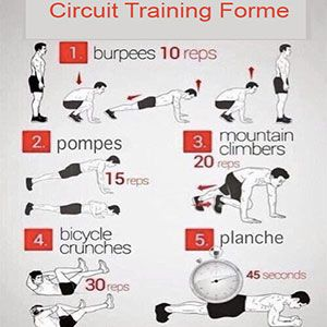 Circuit Training Forme en 2020   Programme sportif en