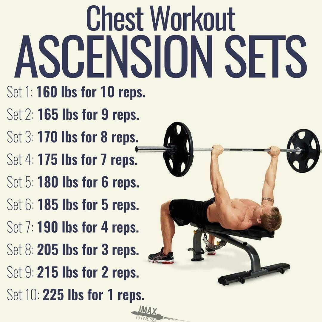 ASCENSION SETS FOR LEAN MUSCLE - Youve gotta try this in the