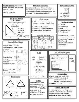 8th Grade Math STAAR Review Study Sheet | Career | 8th grade