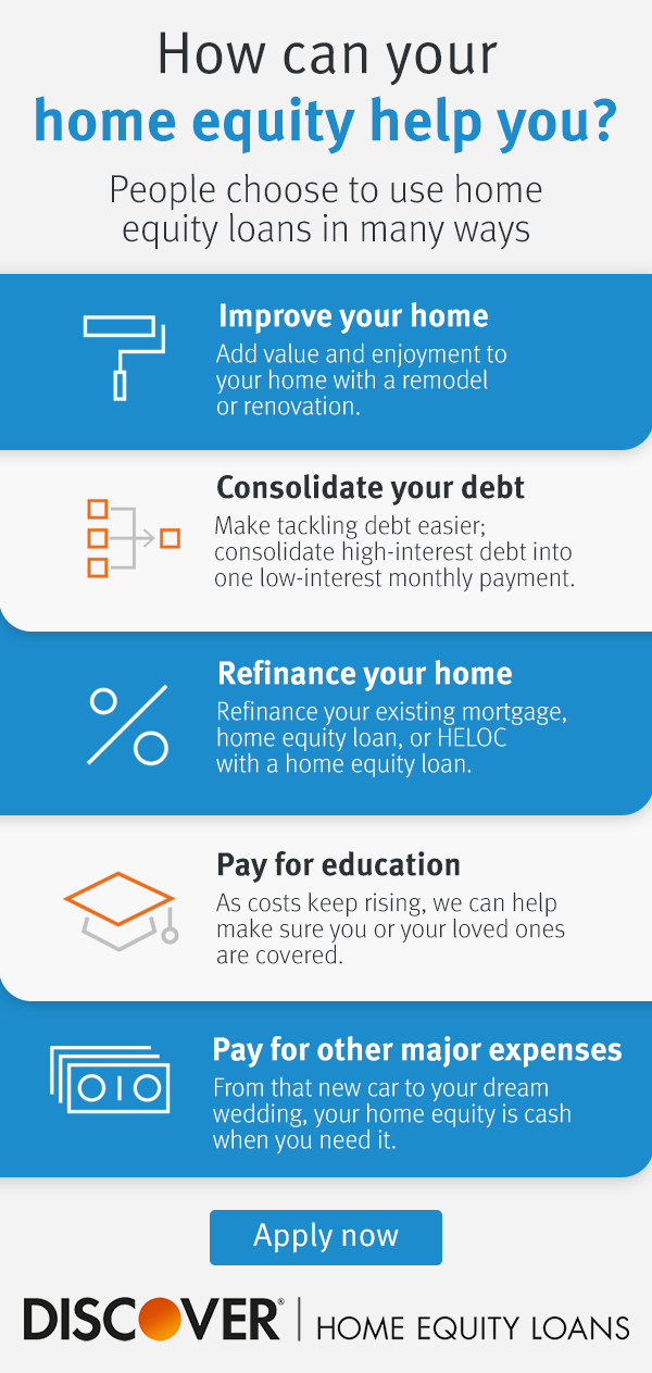 Discover Home Equity Loans Home Improvement Loans Home Equity Home Equity Loan
