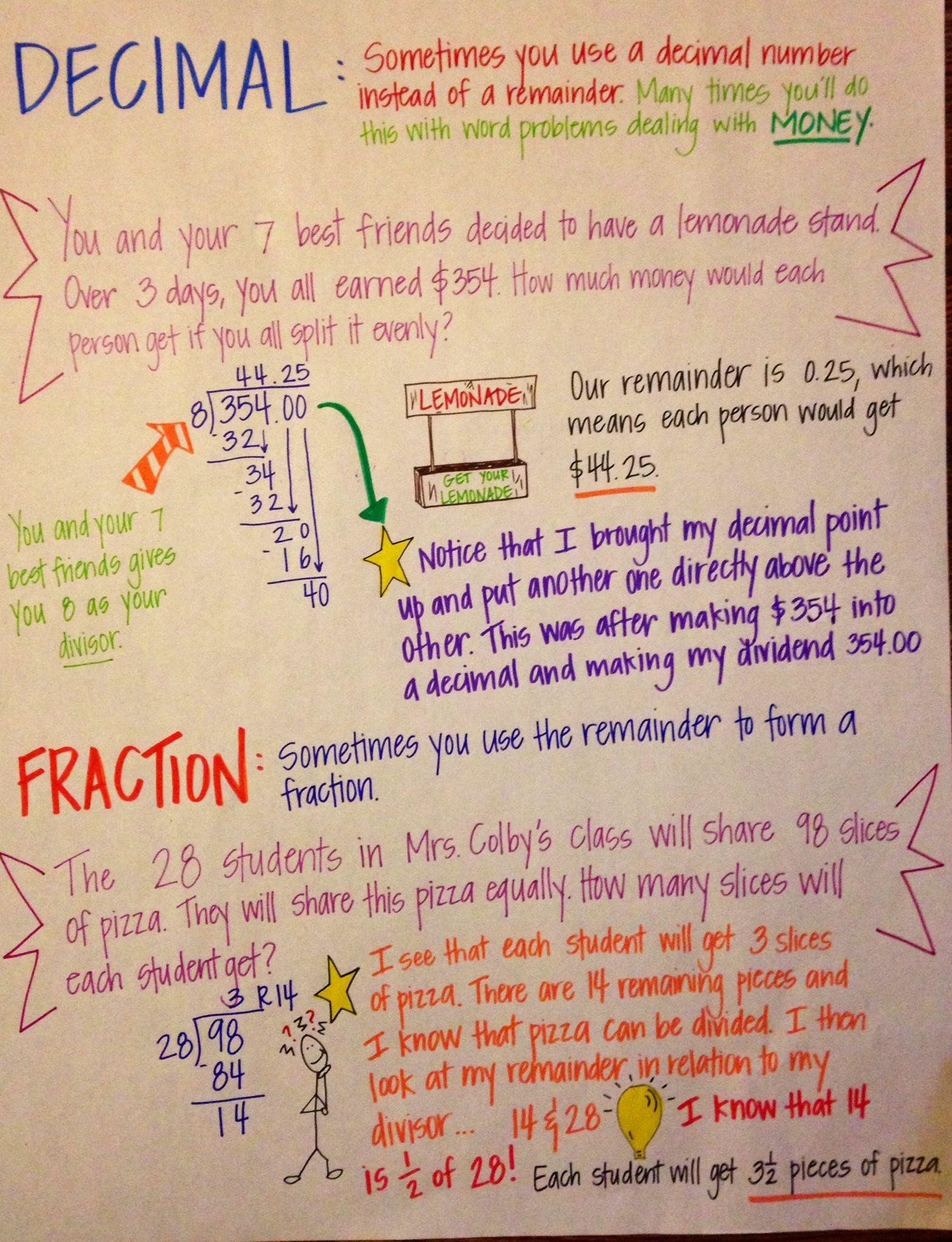 Interpreting Remainders Anchor Chart Math Charts Math Anchor Charts Teaching Math