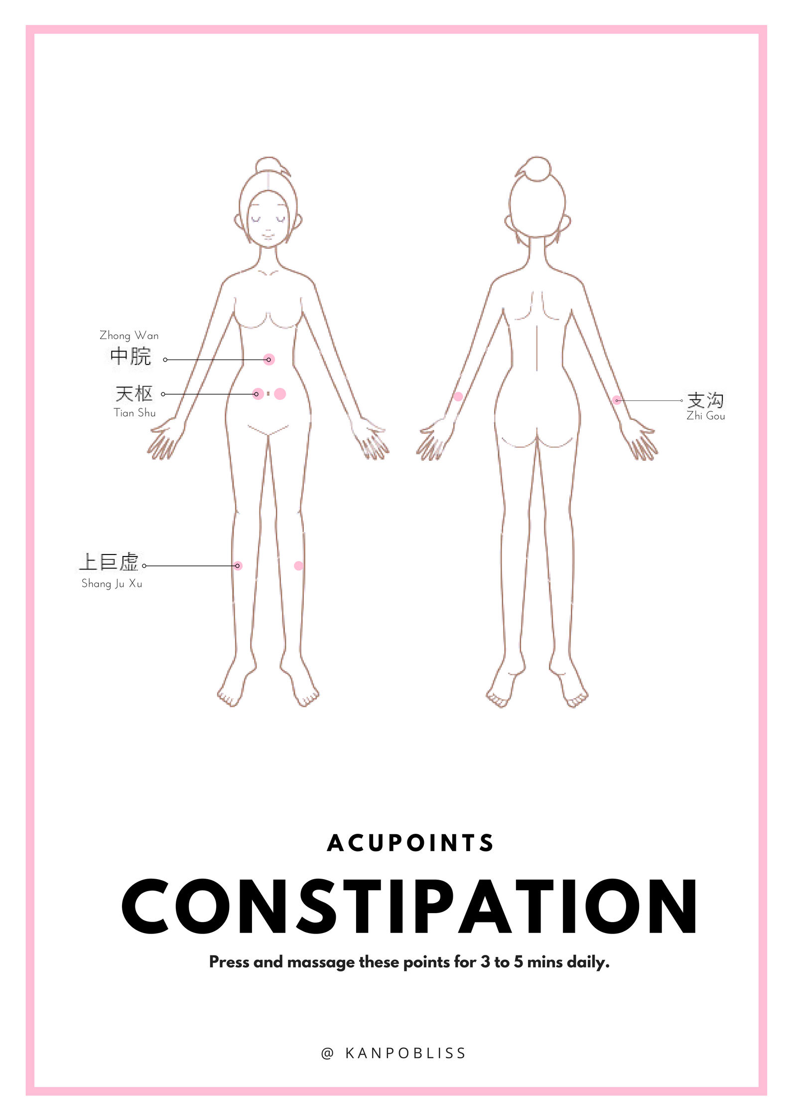 photo How to Ease Constipation with Acupuncture