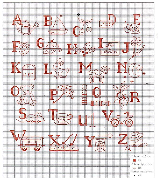 Grille abecedaire point de croix a imprimer cross stitch pattern - Grille abecedaire point de croix ...