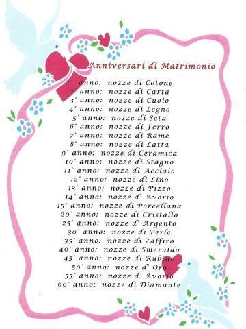 Pin Di Claudia Su Love Idee Per Anniversario Anniversario Di Matrimonio Anniversari