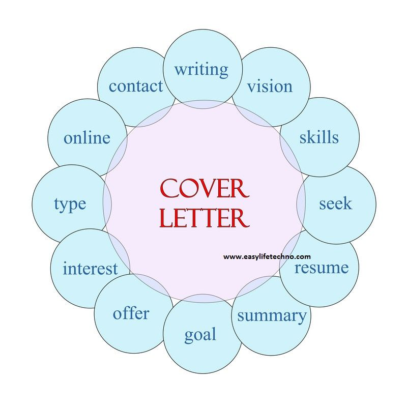 Cover Letter You Need To Focus  Resume Writing  Cover Letters