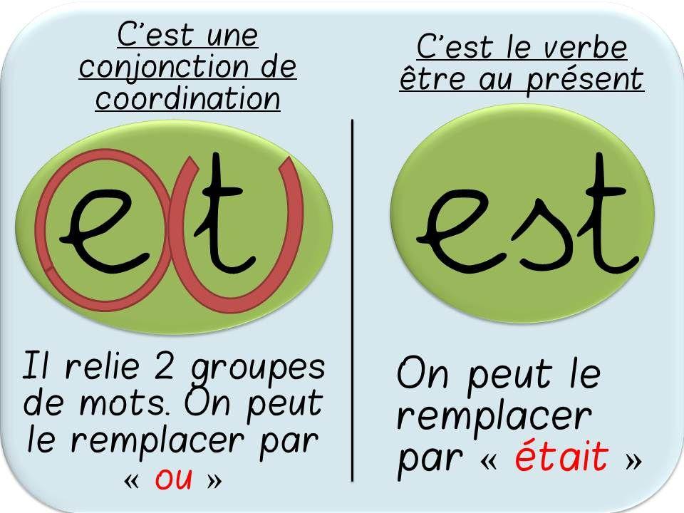 Affichages sur les homophones grammaticaux et est for Dans homophone