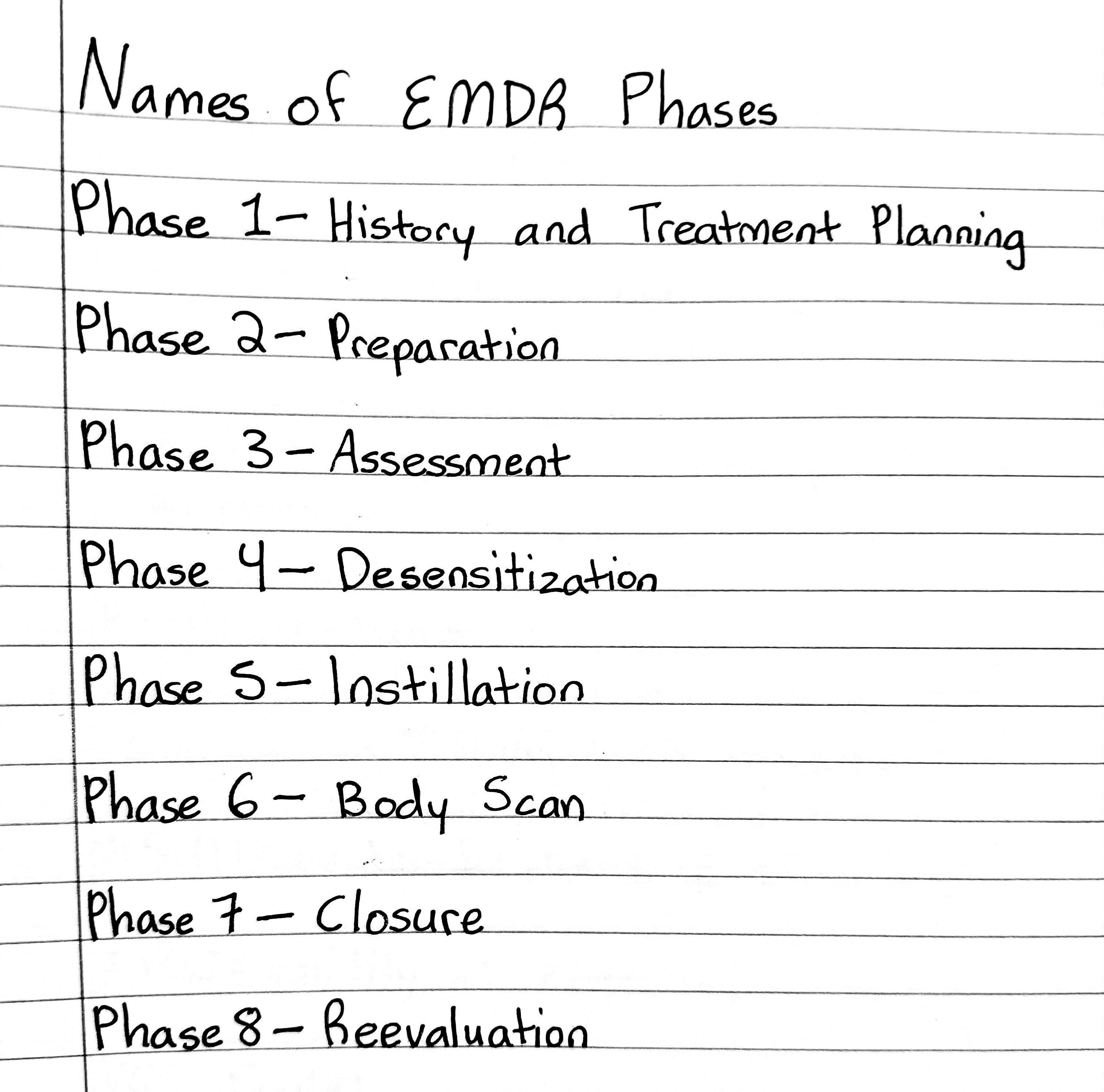 Desensitizing preparations: list and description