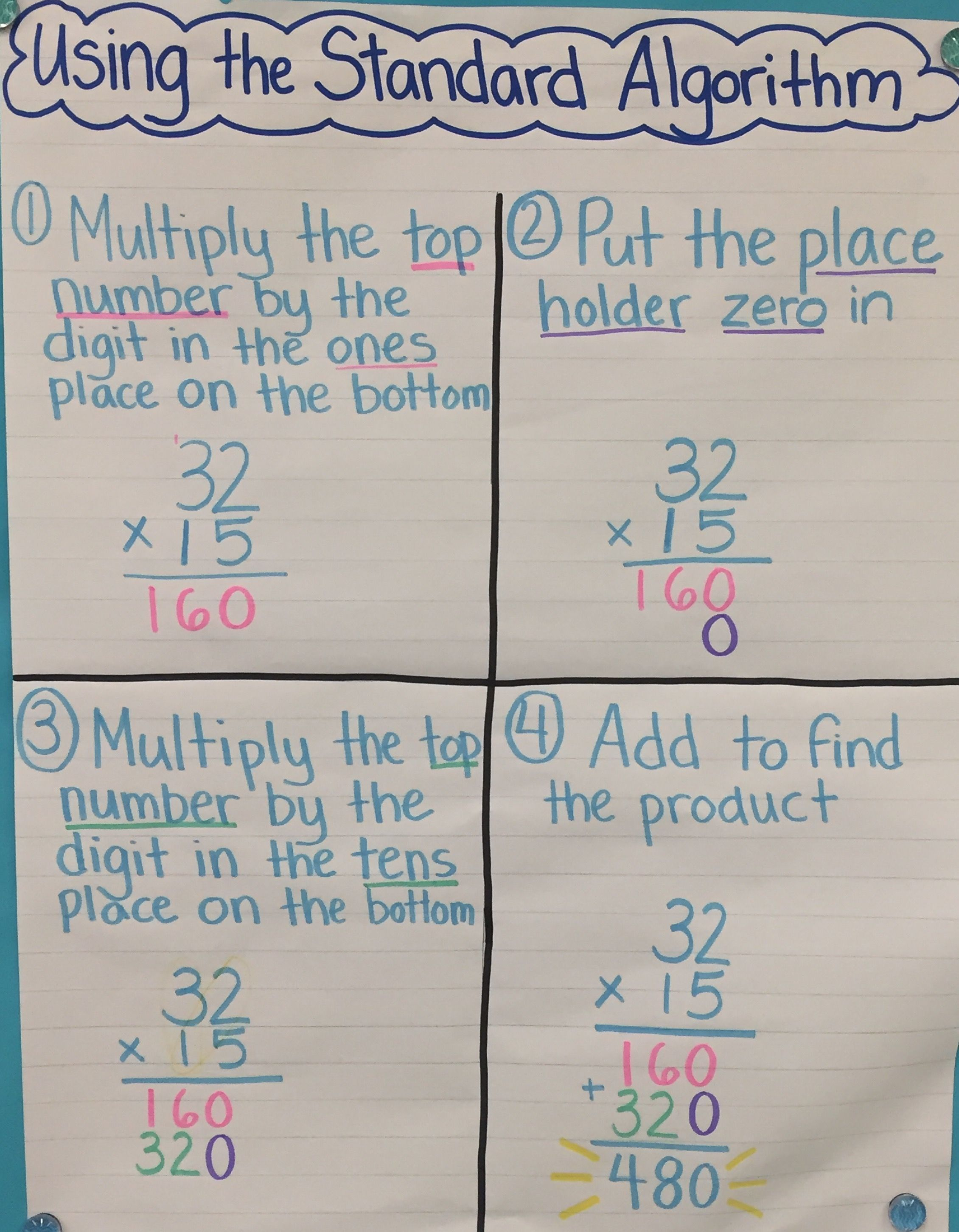 Steps For The Us Standard Algorithm Math Anchor Charts Upper Elementary Math Math Classroom How to do standard algorithm addition