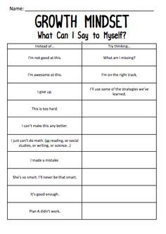 Growth Mindset Worksheet Changing Negative Thoughts Into Positive